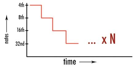 graph_edm